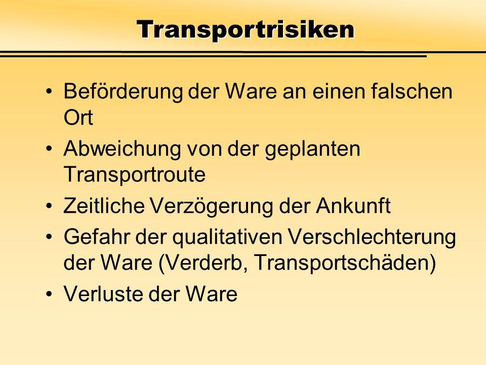 Beförderung der Ware an einen falschen Ort Abweichung von der geplanten Transportroute Zeitliche Verzögerung der Ankunft Gefahr der qualitativen Verschlechterung der Ware (Verderb, Transportschäden) Verluste der Ware Transportrisiken