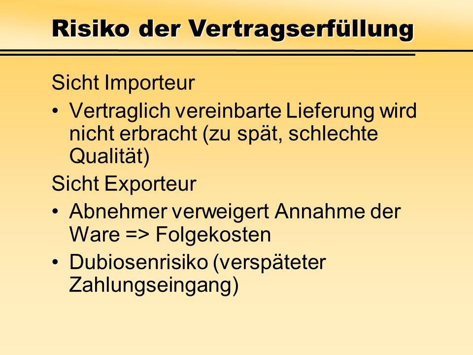 Sicht Importeur Vertraglich vereinbarte Lieferung wird nicht erbracht (zu spät, schlechte Qualität) Sicht Exporteur Abnehmer verweigert Annahme der Ware => Folgekosten Dubiosenrisiko (verspäteter Zahlungseingang) Risiko der Vertragserfüllung
