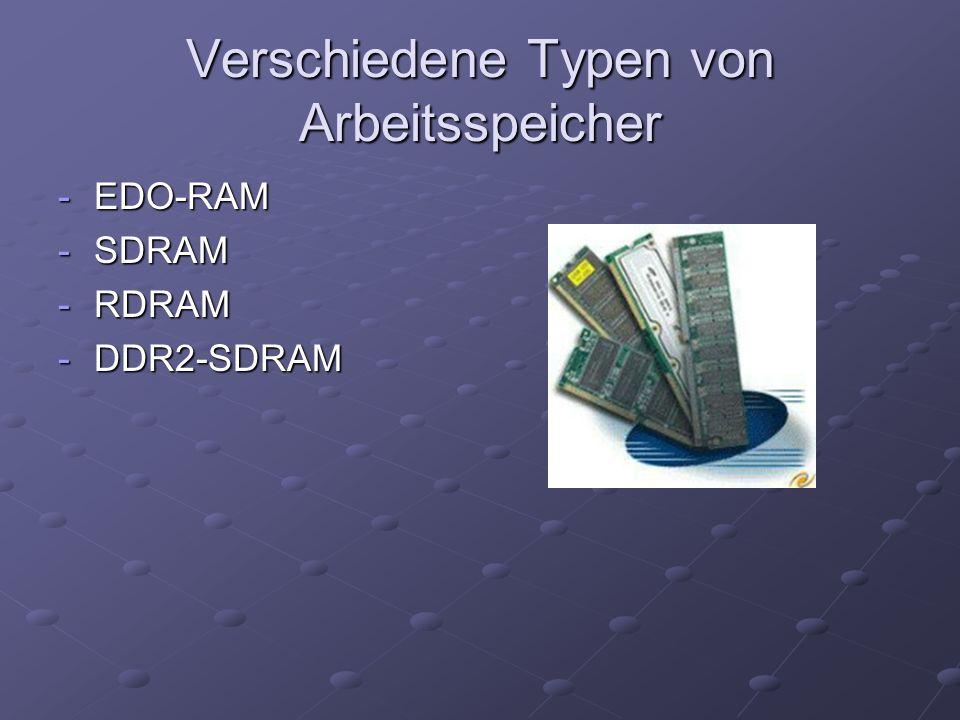 Verschiedene Typen von Arbeitsspeicher -EDO-RAM -SDRAM -RDRAM -DDR2-SDRAM