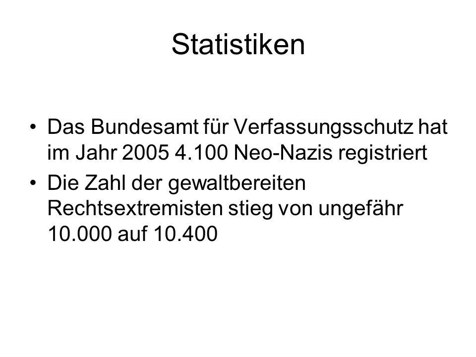 Statistiken Das Bundesamt für Verfassungsschutz hat im Jahr 2005 4.100 Neo-Nazis registriert Die Zahl der gewaltbereiten Rechtsextremisten stieg von u