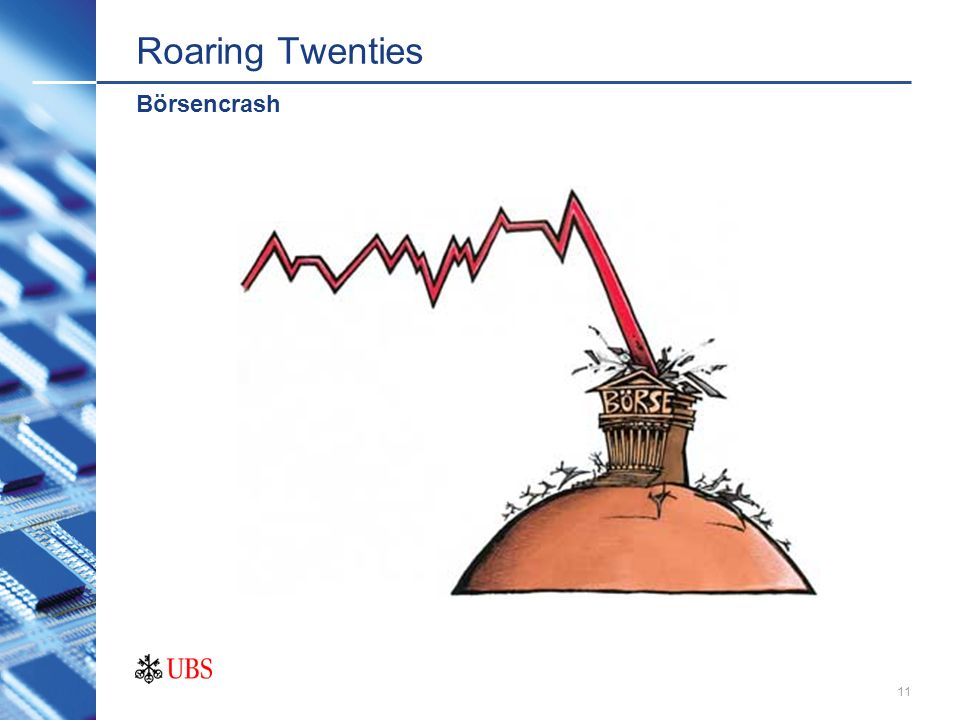 10 Roaring Twenties Konsum Gewinn Lohn Staatseinnahmen Konsumauswirkungen