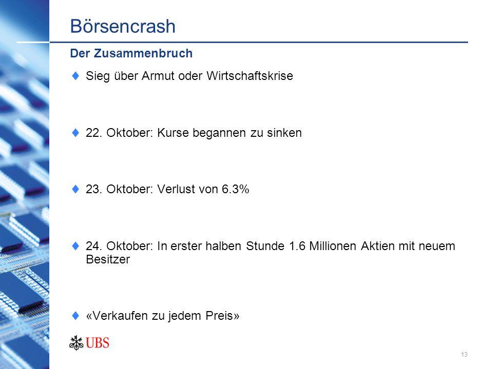 12 Börsencrash Kurzfristigen, heftigen Kurseinbruch Indexverlust von 25-30% Was ist ein Börsencrash?