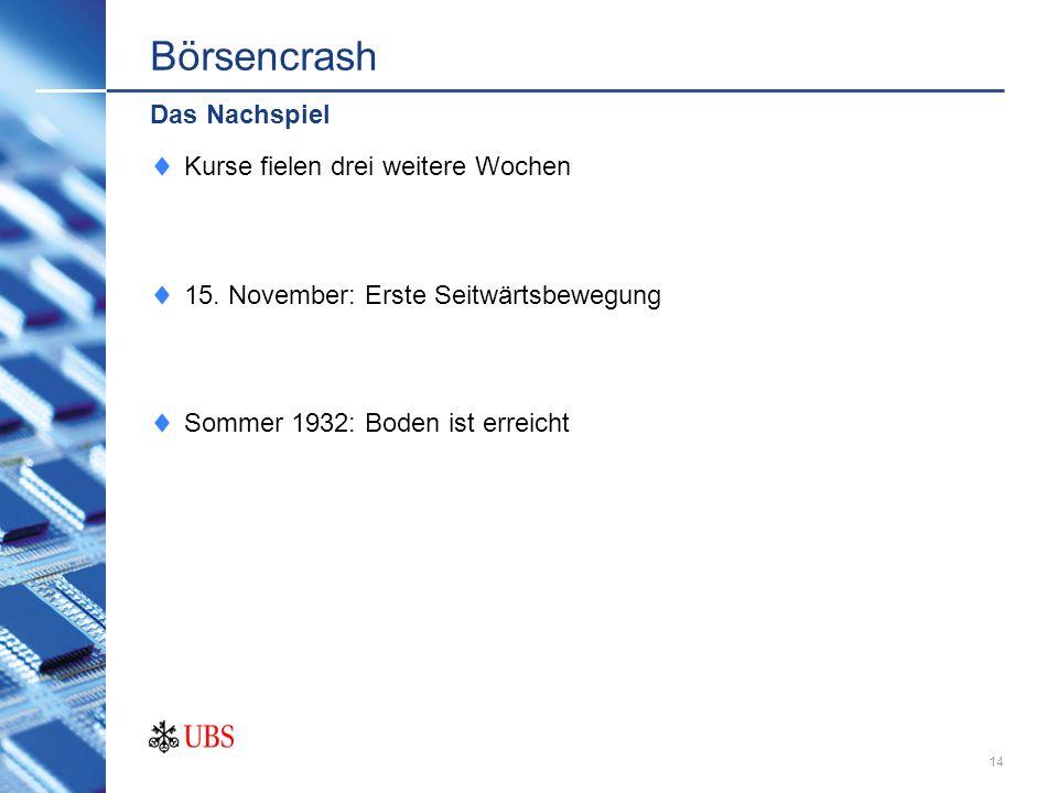 13 Börsencrash Sieg über Armut oder Wirtschaftskrise 22. Oktober: Kurse begannen zu sinken 23. Oktober: Verlust von 6.3% 24. Oktober: In erster halben
