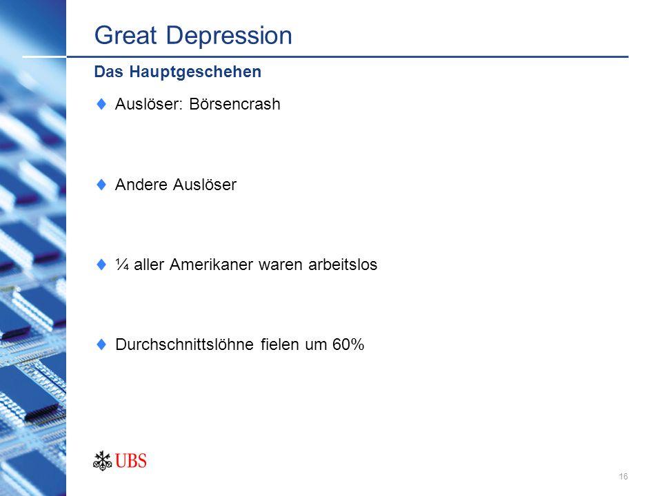 15 Great Depression Folge des Börsencrash Teil der Weltwirtschaftskrise Spezielle Ausformung in den USA «Laissez-Faire»-Politik Die Vorgeschichte