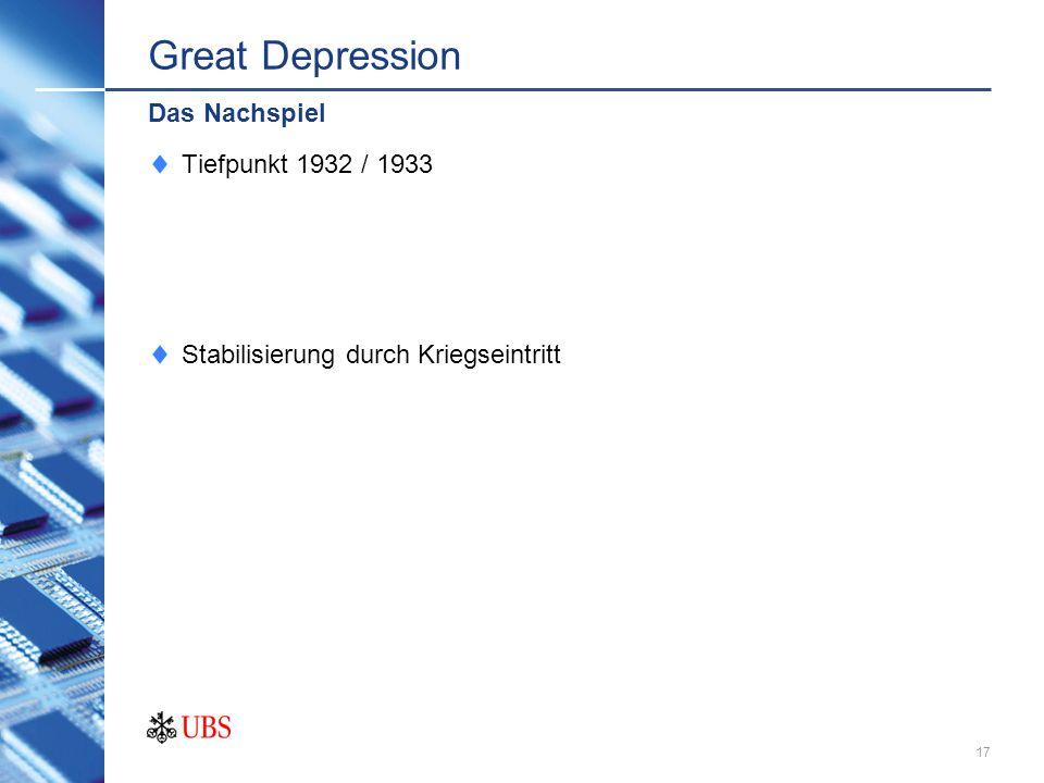 16 Great Depression Auslöser: Börsencrash Andere Auslöser ¼ aller Amerikaner waren arbeitslos Durchschnittslöhne fielen um 60% Das Hauptgeschehen