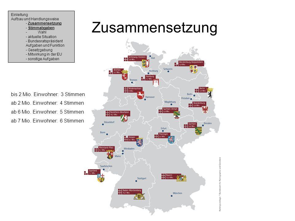 Zusammensetzung Einleitung Aufbau und Handlungsweise - Zusammensetzung - Stimmabgaben - Wahl - aktuelle Situation - Bundesratspräsident Aufgaben und F