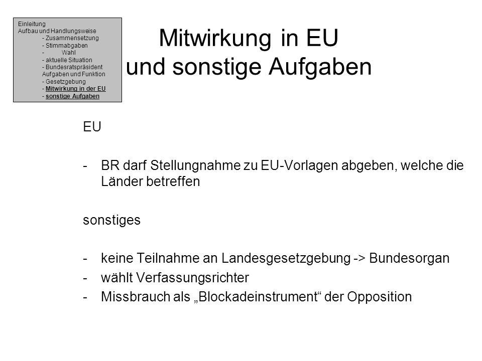 Mitwirkung in EU und sonstige Aufgaben Einleitung Aufbau und Handlungsweise - Zusammensetzung - Stimmabgaben - Wahl - aktuelle Situation - Bundesratsp