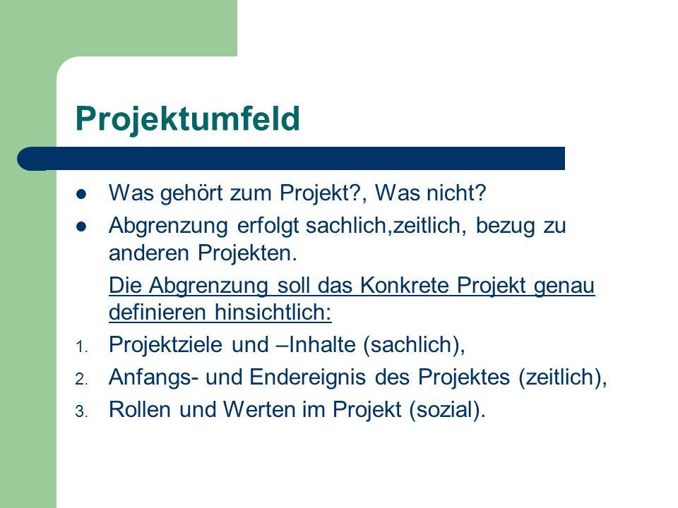 Projektabgrenzung SachlichZeitlichSozial Was ist Projektziel was nicht.