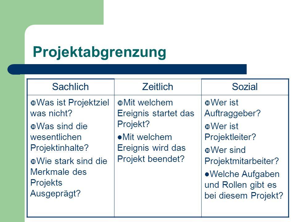 Projektabgrenzung SachlichZeitlichSozial Was ist Projektziel was nicht? Was sind die wesentlichen Projektinhalte? Wie stark sind die Merkmale des Proj