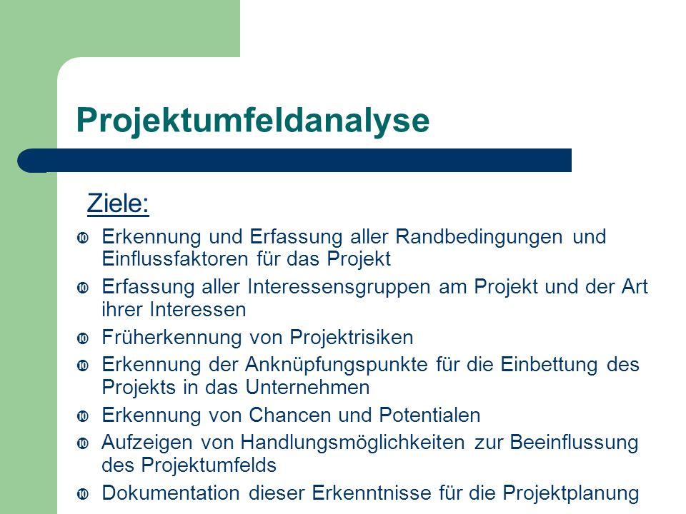Projektumfeldanalyse Erkennung und Erfassung aller Randbedingungen und Einflussfaktoren für das Projekt Erfassung aller Interessensgruppen am Projekt