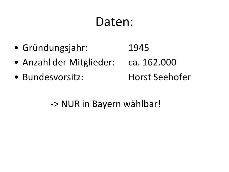 Daten: Gründungsjahr:1945 Anzahl der Mitglieder:ca. 162.000 Bundesvorsitz:Horst Seehofer -> NUR in Bayern wählbar!
