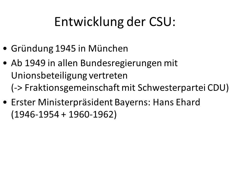 Entwicklung der CSU: Gründung 1945 in München Ab 1949 in allen Bundesregierungen mit Unionsbeteiligung vertreten (-> Fraktionsgemeinschaft mit Schwest