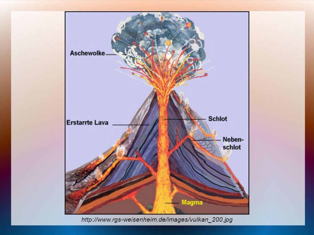 Ursachen eines Vulkanausbruches Magma hat Temperaturen von 1.000-1.300 °C Heißes Gestein dehnt sich aus wodurch Druck entsteht Wenn sich durch Erdplattenverschiebungen Risse in der Gesteinsschicht bilden, entlädt sich der druck