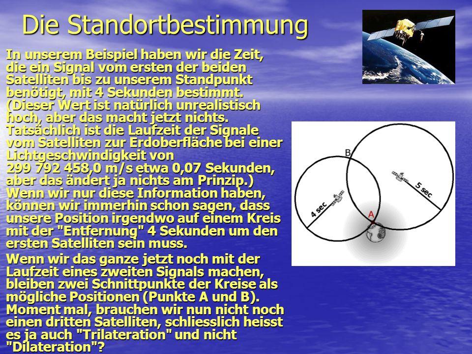 Die Standortbestimmung In unserem Beispiel haben wir die Zeit, die ein Signal vom ersten der beiden Satelliten bis zu unserem Standpunkt benötigt, mit
