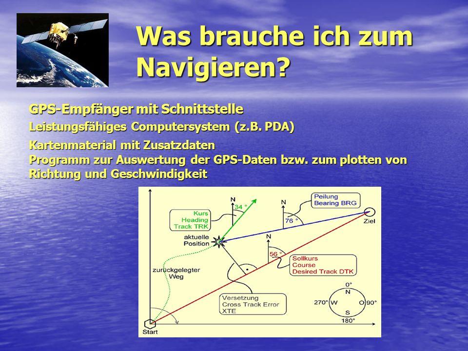 Was brauche ich zum Navigieren? GPS-Empfänger mit Schnittstelle Leistungsfähiges Computersystem (z.B. PDA) Kartenmaterial mit Zusatzdaten Programm zur