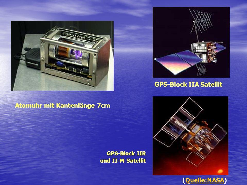 Atomuhr mit Kantenlänge 7cm GPS-Block IIA Satellit GPS-Block IIR und II-M Satellit (Quelle:NASA)Quelle:NASA