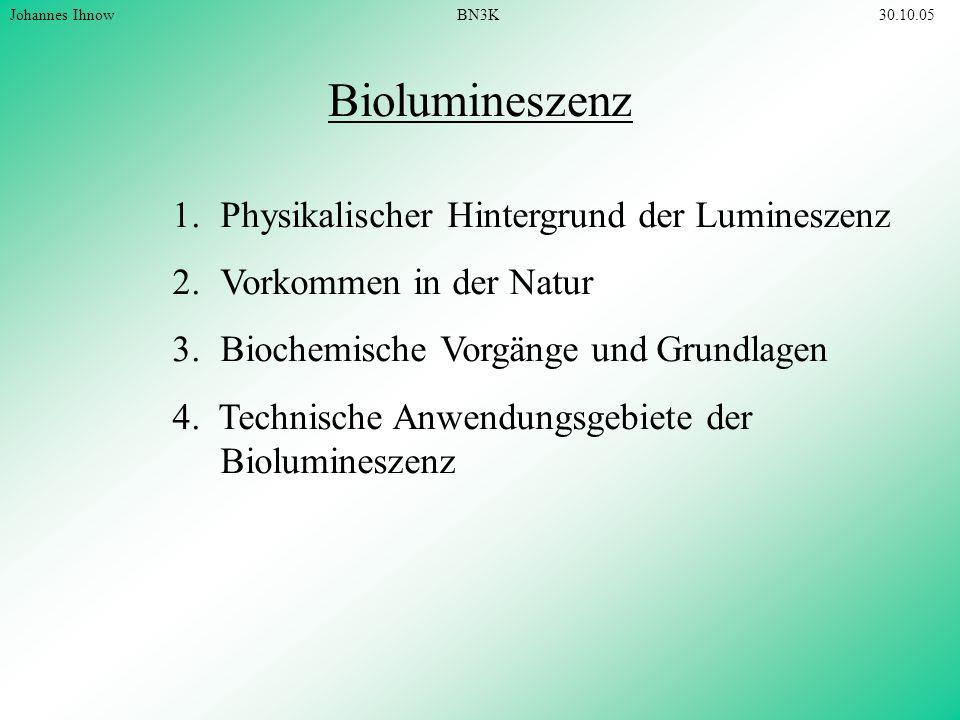 1.1 Lumineszenz 1.
