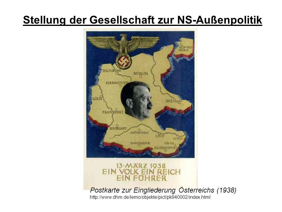 Stellung der Gesellschaft zur NS-Außenpolitik Postkarte zur Eingliederung Österreichs (1938) http://www.dhm.de/lemo/objekte/pict/pk940002/index.html