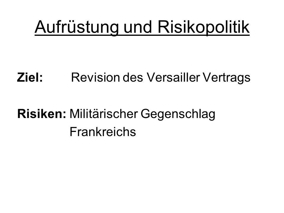 Aufrüstung und Risikopolitik Ziel: Revision des Versailler Vertrags Risiken: Militärischer Gegenschlag Frankreichs