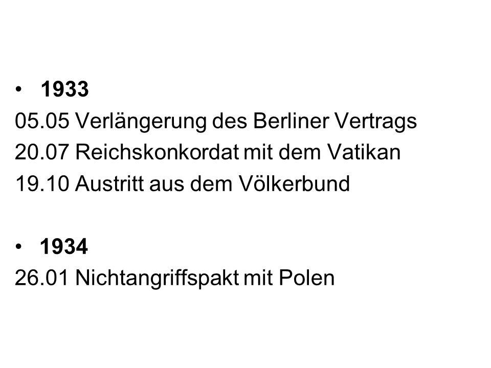 1933 05.05 Verlängerung des Berliner Vertrags 20.07 Reichskonkordat mit dem Vatikan 19.10 Austritt aus dem Völkerbund 1934 26.01 Nichtangriffspakt mit Polen