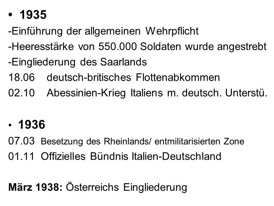 1935 -Einführung der allgemeinen Wehrpflicht -Heeresstärke von 550.000 Soldaten wurde angestrebt -Eingliederung des Saarlands 18.06 deutsch-britisches Flottenabkommen 02.10 Abessinien-Krieg Italiens m.