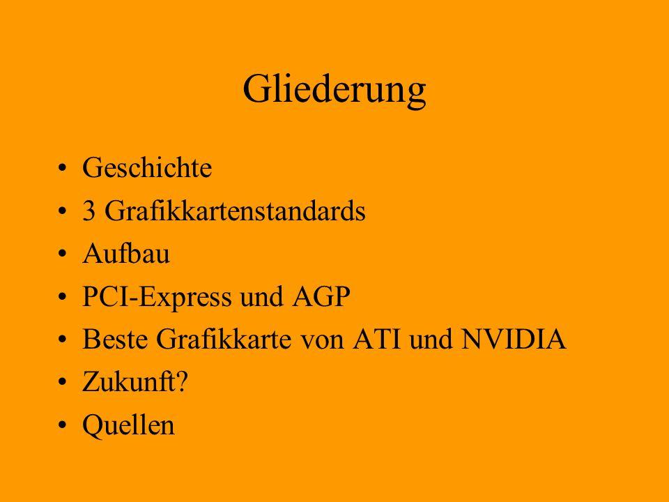Gliederung Geschichte 3 Grafikkartenstandards Aufbau PCI-Express und AGP Beste Grafikkarte von ATI und NVIDIA Zukunft.
