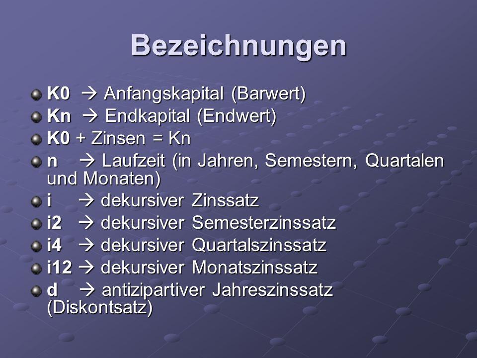 Bezeichnungen K0 Anfangskapital (Barwert) Kn Endkapital (Endwert) K0 + Zinsen = Kn n Laufzeit (in Jahren, Semestern, Quartalen und Monaten) i dekursiv