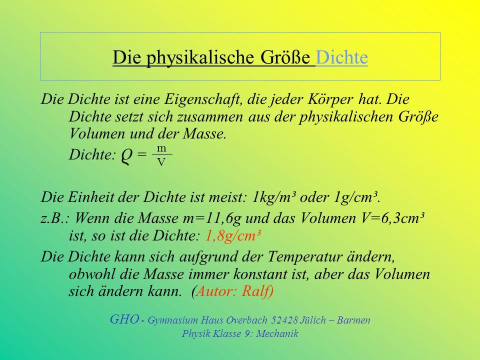 Das Urkilogramm GHO - Gymnasium Haus Overbach 52428 Jülich – Barmen Physik Klasse 9: Mechanik