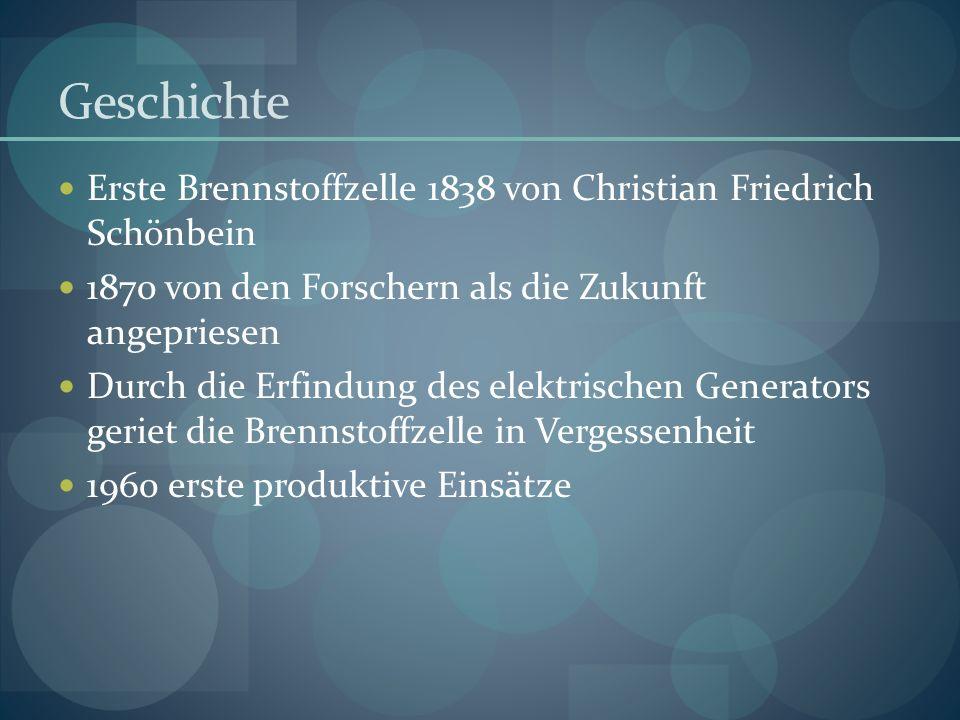 Geschichte Erste Brennstoffzelle 1838 von Christian Friedrich Schönbein 1870 von den Forschern als die Zukunft angepriesen Durch die Erfindung des ele