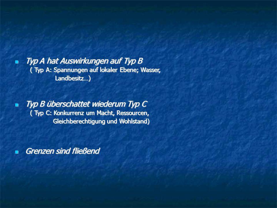 Typ A hat Auswirkungen auf Typ B Typ A hat Auswirkungen auf Typ B ( Typ A: Spannungen auf lokaler Ebene; Wasser, ( Typ A: Spannungen auf lokaler Ebene; Wasser, Landbesitz…) Landbesitz…) Typ B überschattet wiederum Typ C Typ B überschattet wiederum Typ C ( Typ C: Konkurrenz um Macht, Ressourcen, ( Typ C: Konkurrenz um Macht, Ressourcen, Gleichberechtigung und Wohlstand) Gleichberechtigung und Wohlstand) Grenzen sind fließend Grenzen sind fließend