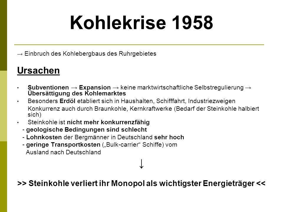 Kohlekrise 1958 Einbruch des Kohlebergbaus des Ruhrgebietes Ursachen Subventionen Expansion keine marktwirtschaftliche Selbstregulierung Übersättigung