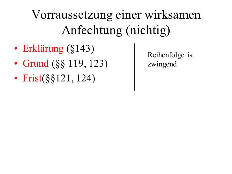 Vorraussetzung einer wirksamen Anfechtung (nichtig) Erklärung (§143) Grund (§§ 119, 123) Frist(§§121, 124) Reihenfolge ist zwingend