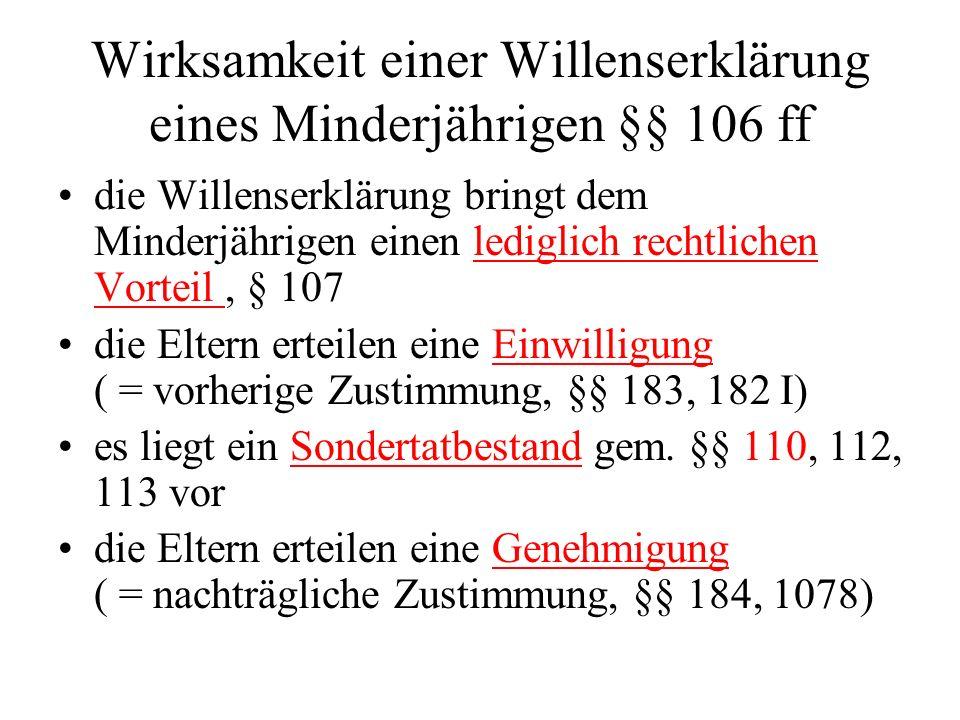 Wirksamkeit einer Willenserklärung eines Minderjährigen §§ 106 ff die Willenserklärung bringt dem Minderjährigen einen lediglich rechtlichen Vorteil, § 107 die Eltern erteilen eine Einwilligung ( = vorherige Zustimmung, §§ 183, 182 I) es liegt ein Sondertatbestand gem.