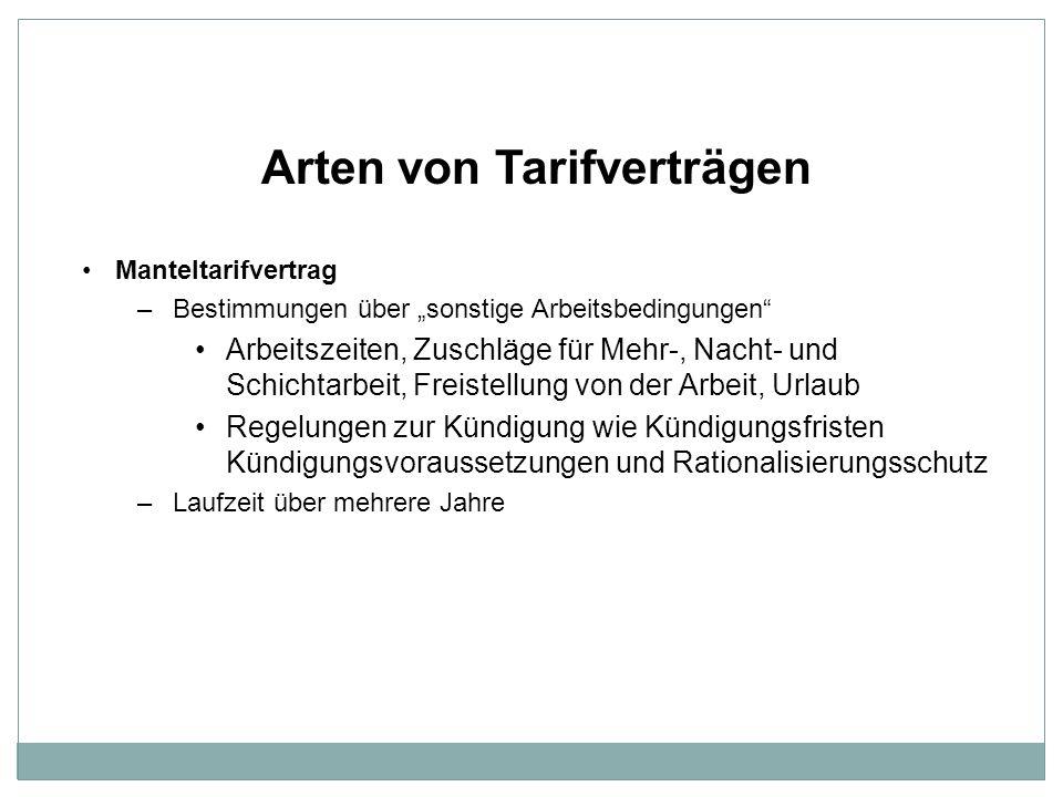 Manteltarifvertrag –Bestimmungen über sonstige Arbeitsbedingungen Arbeitszeiten, Zuschläge für Mehr-, Nacht- und Schichtarbeit, Freistellung von der A