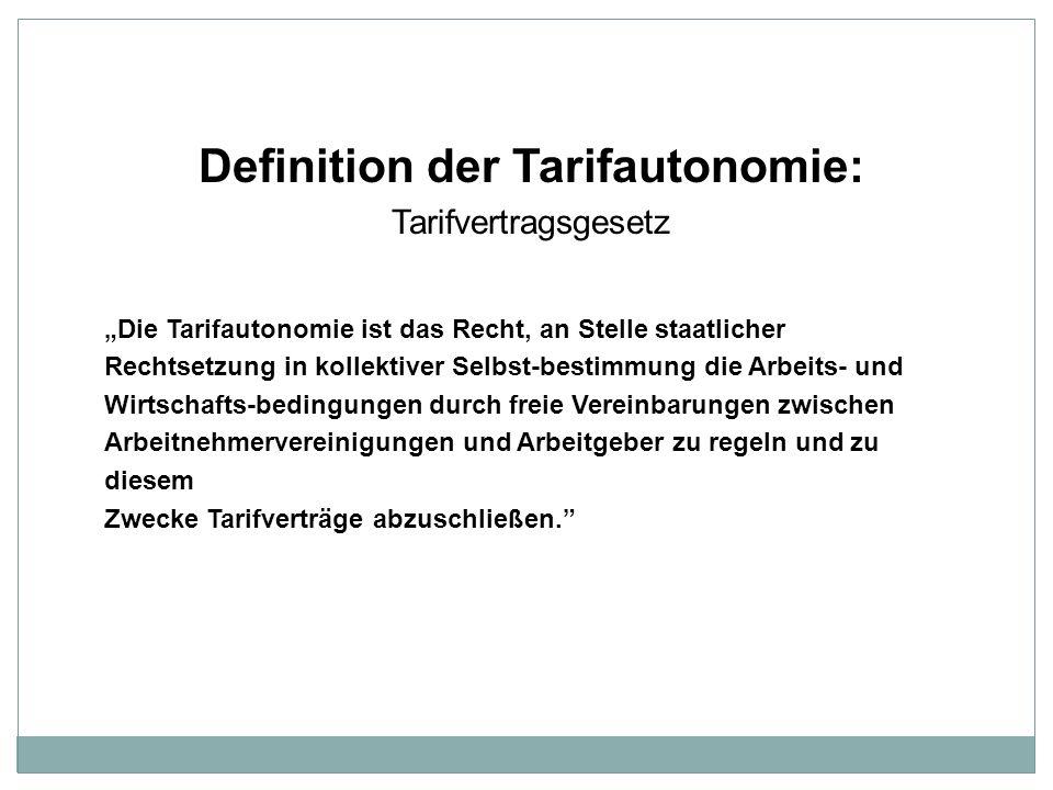 Die Tarifautonomie ist das Recht, an Stelle staatlicher Rechtsetzung in kollektiver Selbst-bestimmung die Arbeits- und Wirtschafts-bedingungen durch f