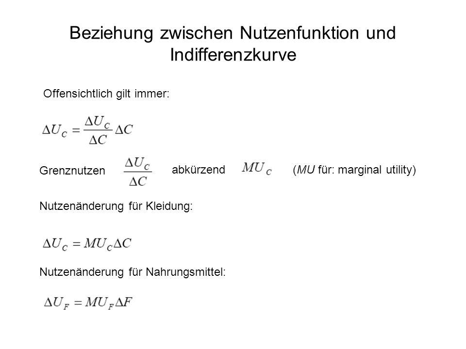 Beziehung zwischen Nutzenfunktion und Indifferenzkurve Offensichtlich gilt immer: Grenznutzen abkürzend(MU für: marginal utility) Nutzenänderung für K