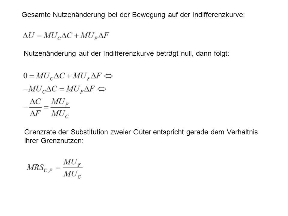 Gesamte Nutzenänderung bei der Bewegung auf der Indifferenzkurve: Nutzenänderung auf der Indifferenzkurve beträgt null, dann folgt: Grenzrate der Subs