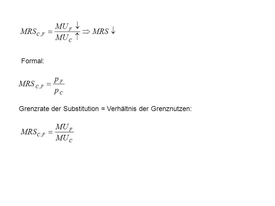 Formal: Grenzrate der Substitution = Verhältnis der Grenznutzen: