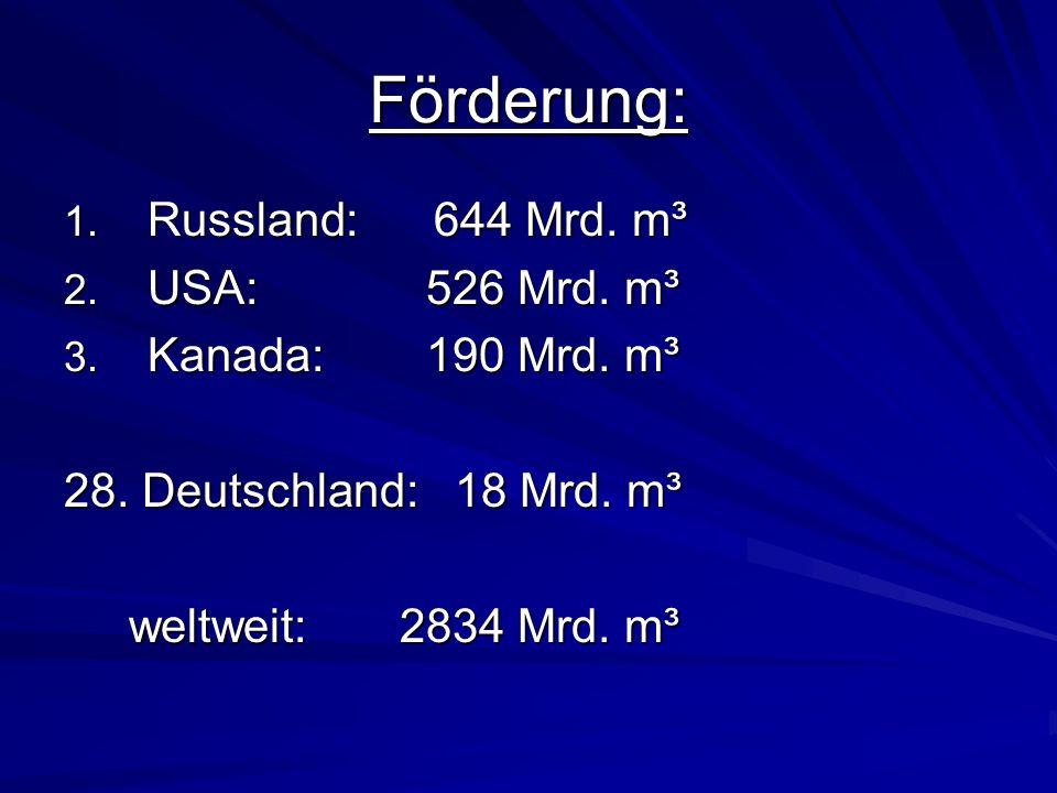 Förderung: 1. Russland: 644 Mrd. m³ 2. USA: 526 Mrd. m³ 3. Kanada: 190 Mrd. m³ 28. Deutschland: 18 Mrd. m³ weltweit: 2834 Mrd. m³ weltweit: 2834 Mrd.