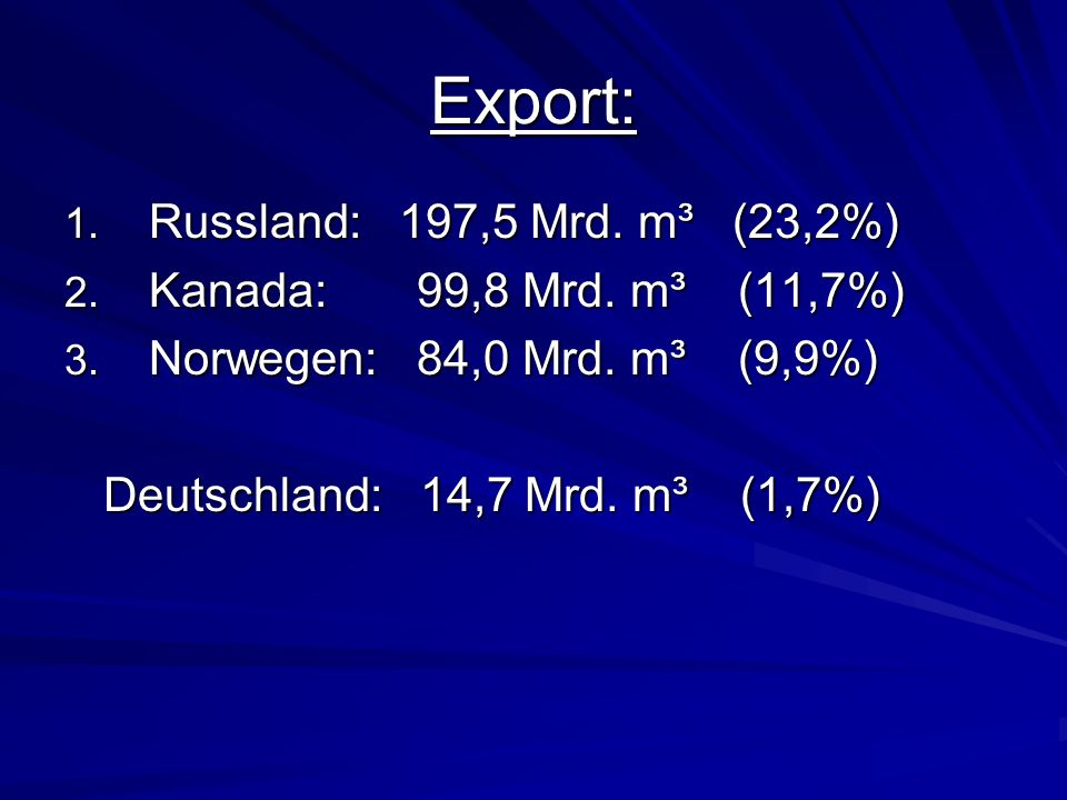 Export: 1. Russland: 197,5 Mrd. m³ (23,2%) 2. Kanada: 99,8 Mrd. m³ (11,7%) 3. Norwegen: 84,0 Mrd. m³ (9,9%) Deutschland: 14,7 Mrd. m³ (1,7%) Deutschla