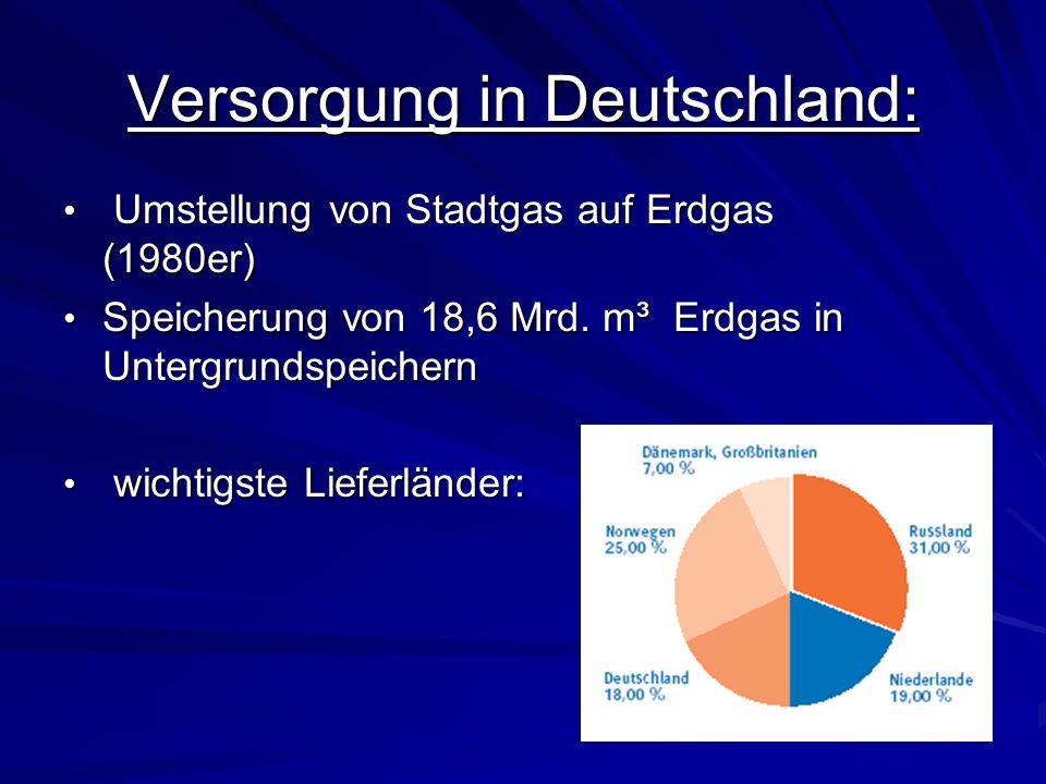 Versorgung in Deutschland: Umstellung von Stadtgas auf Erdgas (1980er) Umstellung von Stadtgas auf Erdgas (1980er) Speicherung von 18,6 Mrd. m³ Erdgas