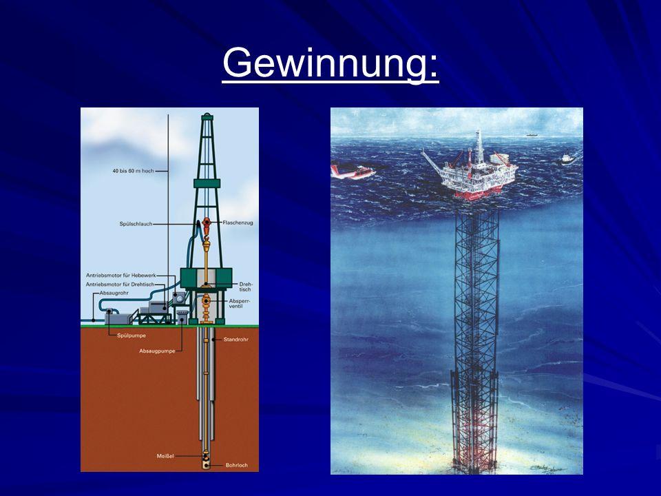 Transport und Speicherung: Speicherung in Untergrundspeichern Speicherung in Untergrundspeichern Transport über Pipelines Transport über Pipelines