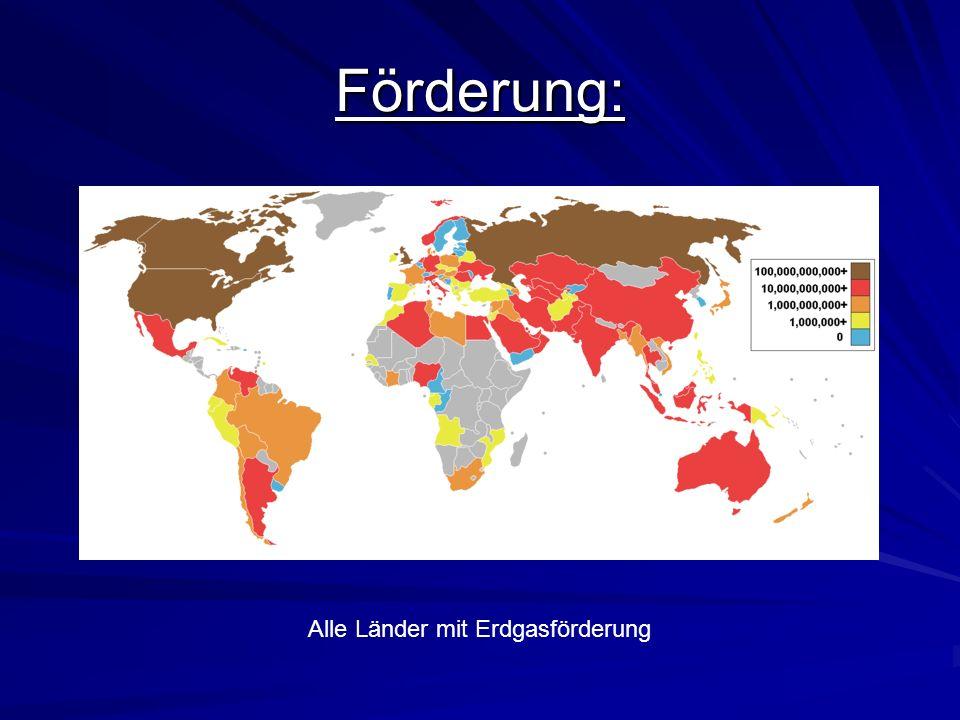 Förderung: Alle Länder mit Erdgasförderung
