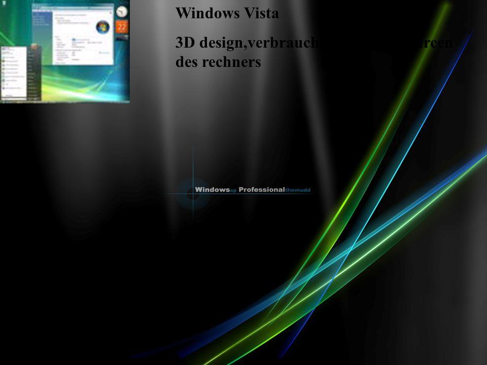 Windows Vista 3D design,verbraucht massiv ressourcen des rechners