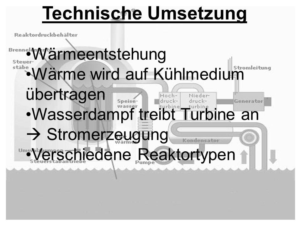 Technische Umsetzung Wärmeentstehung Wärme wird auf Kühlmedium übertragen Wasserdampf treibt Turbine an Stromerzeugung Verschiedene Reaktortypen