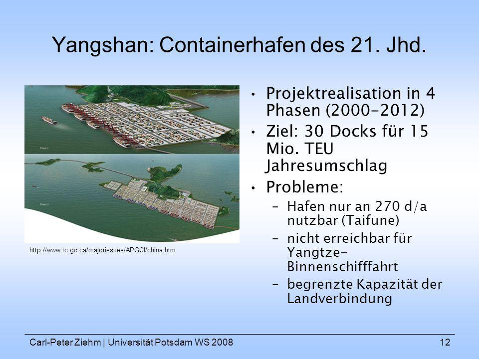 Carl-Peter Ziehm   Universität Potsdam WS 200812 Yangshan: Containerhafen des 21. Jhd. Projektrealisation in 4 Phasen (2000-2012) Ziel: 30 Docks für 1