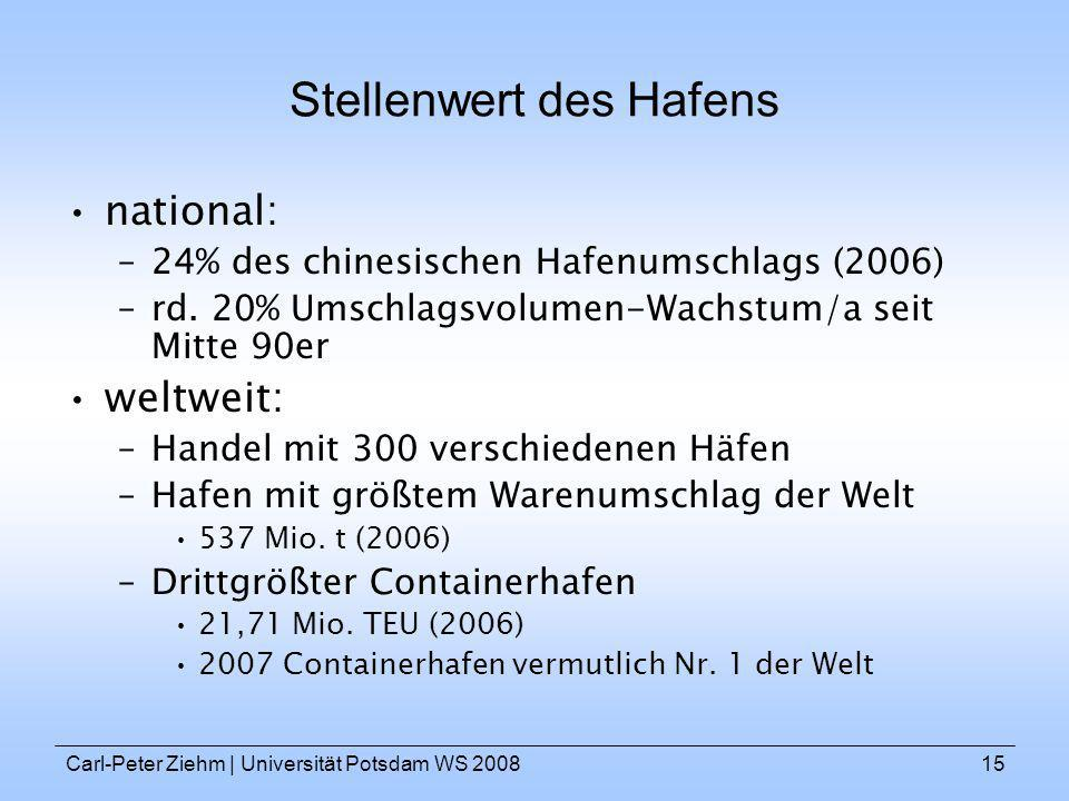 Carl-Peter Ziehm   Universität Potsdam WS 200815 Stellenwert des Hafens national: –24% des chinesischen Hafenumschlags (2006) –rd. 20% Umschlagsvolume