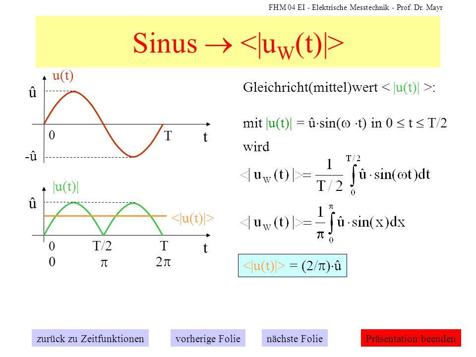 FHM 04 EI - Elektrische Messtechnik - Prof. Dr. Mayr Sinus t 0 û T -û u(t) zurück zu Zeitfunktionennächste Folievorherige FoliePräsentation beenden Gl