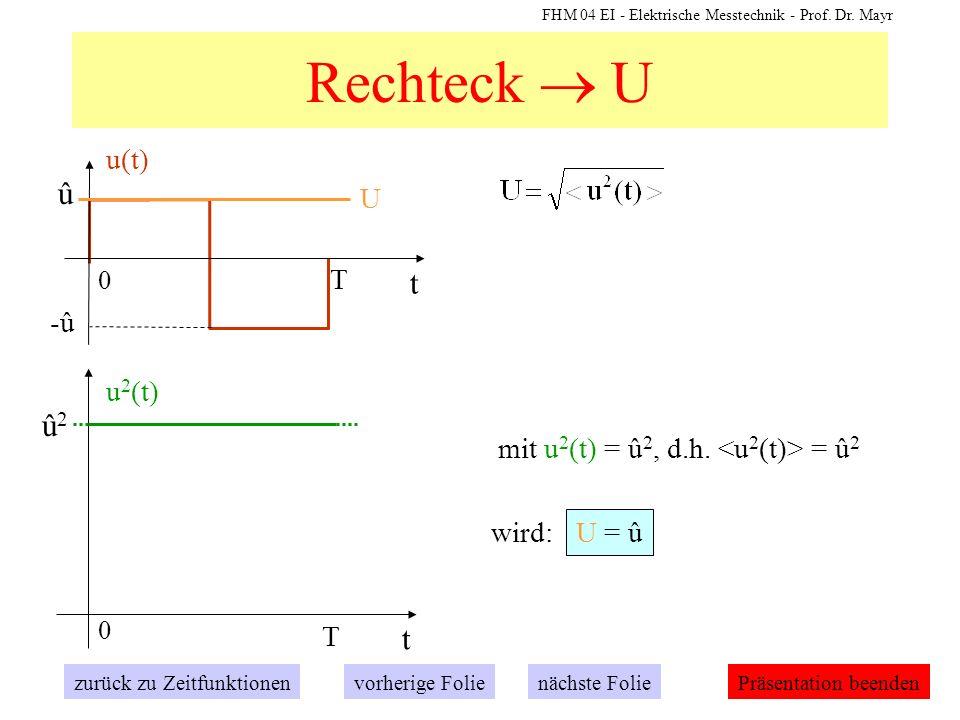 FHM 04 EI - Elektrische Messtechnik - Prof. Dr. Mayr Rechteck U t 0 û T -û u(t) zurück zu Zeitfunktionennächste Folievorherige FoliePräsentation beend