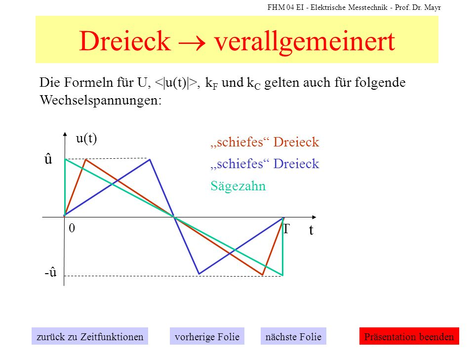 FHM 04 EI - Elektrische Messtechnik - Prof. Dr. Mayr Dreieck verallgemeinert zurück zu Zeitfunktionennächste Folievorherige FoliePräsentation beenden